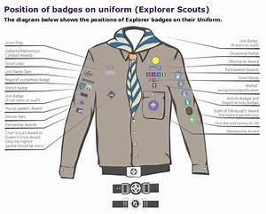 Uk Explorer Scout