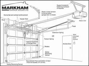 Garage Door Parts For Diy Repair