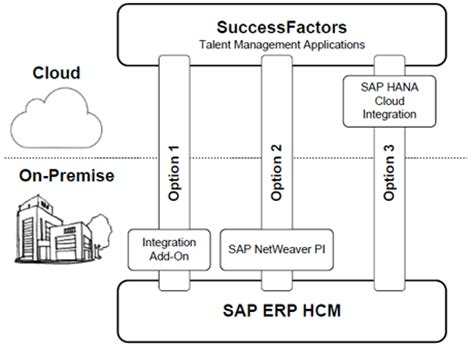 asap full form in sap sapexperts download your complimentary copy of quot sap and