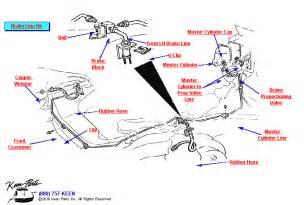 chevy corvette parts catalog 1967 corvette front brake lines parts parts