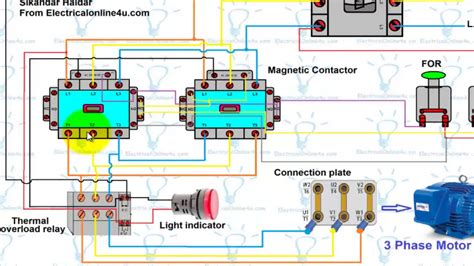 Forward Reverse Motor Control Wiring Diagram For Phase