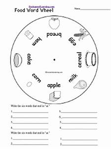 brushing up on teaching skills quoti39m still learning With food wheel template