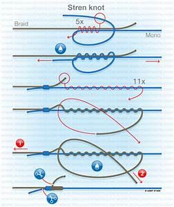 Catfish Fishing Knots   Stren Knot