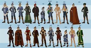 Sokka's Wardrobe by DressUp-Avatar on DeviantArt