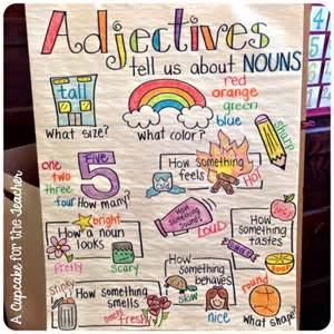 187 best images about anchor charts on pinterest