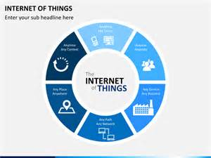 Internet of Things PowerPoint