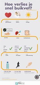 hoe snel gezond afvallen