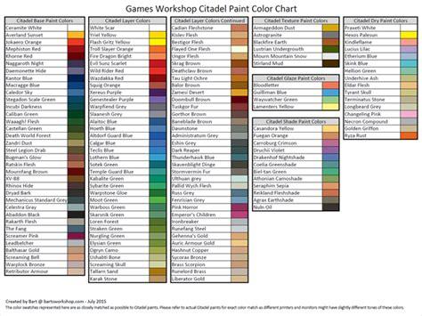 workshop citadel paint color chart bartsworkshop