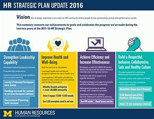 uhr strategic plan human resources university of michigan With how to create a strategic plan template