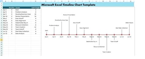 Excel Timeline Template Excel Timeline Templates Fatfreezing Club