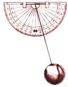 Как измеряют скорость ветра? Энциклопедия