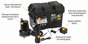 Wayne 12 Volt Emergency Backup Sump Pump  U2014 1750 Gph  Model