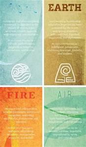 Air Earth Fire Water Signs Earth Signs Zodiac Air