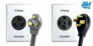 Dryer Connection Types