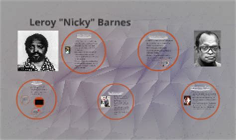 Leroy Nicky Barnes by Emily Labruna On Prezi