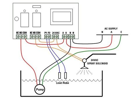 Sump Pump Float Switch Diagram Wiring