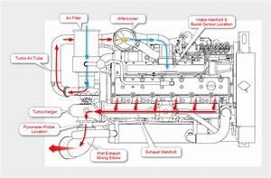 Air Flow Wiring Diagram