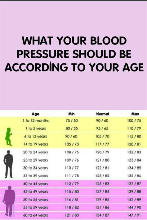 pin  fitness  health