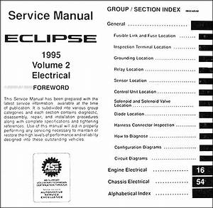 1995 Mitsubishi Eclipse Repair Shop Manual Set Original