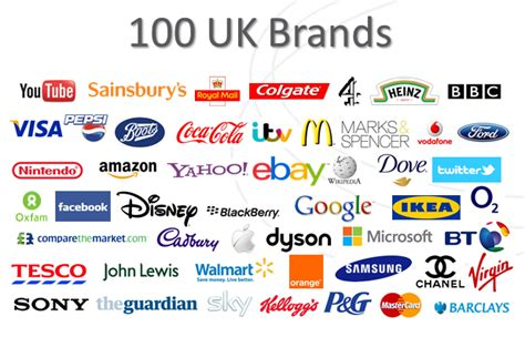 Google And Amazon Top Ipsos Mori's Top 100 Most