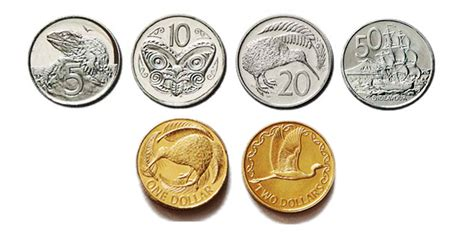 Information Of New Zealand Currency