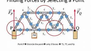 Truss Bridge Tension And Compression Analysis  Physics Static Equilibrium