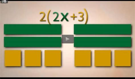 distributive property with variables this