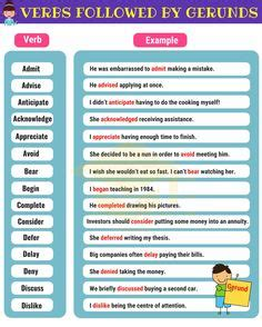 difference  participle  gerund images