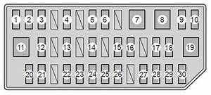 Toyota Prius   From 2012  - Fuse Box Diagram