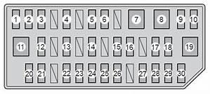2011 Toyota Prius Fuse Panel Diagram 3917 Cnarmenio Es
