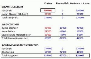 Mehrfamilienhaus Bauen Kosten Rechner : lll das eigene haus die eigene wohnung soviel kostet es wirklich hypothek finanzmonitor ~ Markanthonyermac.com Haus und Dekorationen