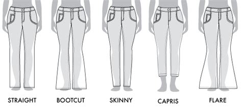 Style Advice, Clothing Guides, Jeans, Leg Types For Jeans
