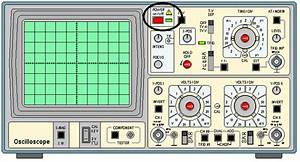 Cathode Ray Oscilloscope  Block Diagram And Working Of Crt
