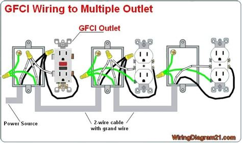 Multiple Gfci Outlet Wiring Diagram Ideas For The House