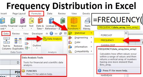 excel frequency distribution formula examples