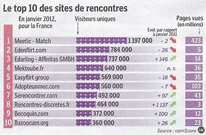 statistiques rencontres en luxembourg