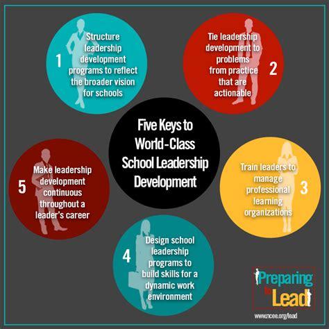 ncee preparing  lead lessons  principal development