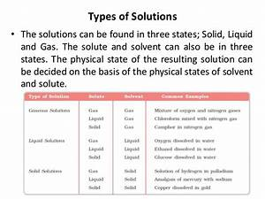 Gseb class 12 chemistry sem 3 ch 2 solution part 1