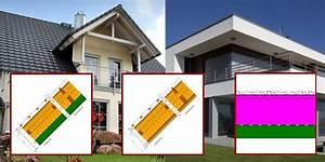 Dach Selber Bauen : dach selber bauen flachdach gallery of with dach selber bauen flachdach dach selber bauen ~ Yasmunasinghe.com Haus und Dekorationen