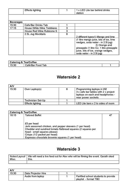 watershed function sheet arrangement page future