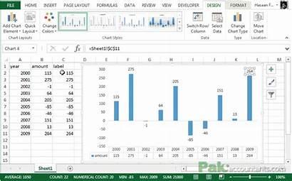 Chart Excel Labels Charts Label Upward Symbols