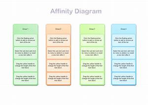 Easy Affinity Diagram Software
