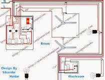 Wiring Diagram For Two Story House by Manual Changeover Switch Wiring Diagram For Portable