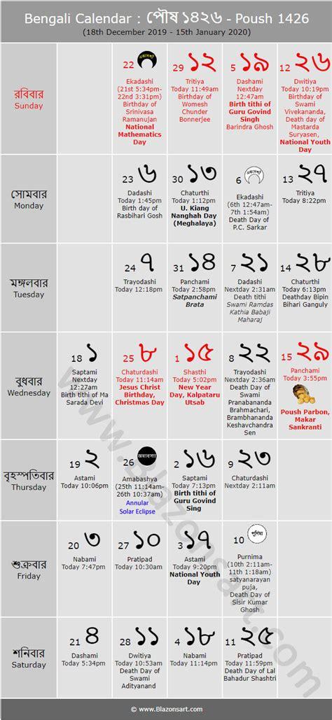 bengali calendar poush