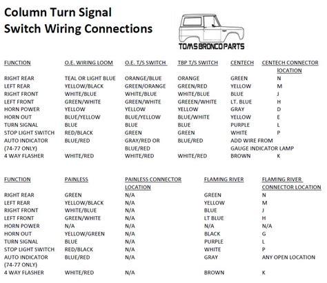 Turn Signal Switch Wiring Schematic Toms Bronco Parts