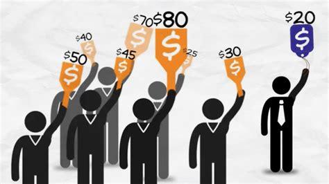 Consumer Surplus | Dictionary of Economics Videos