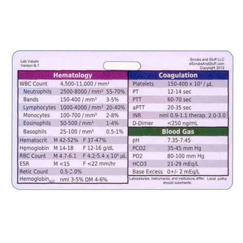 laboratory values badge card reference horizontal  nurse