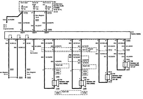 1997 ford expedition radio wiring diagram wiring diagram