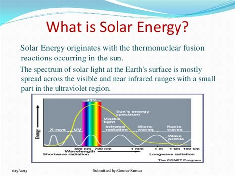 Define Visible Light by Solar Panel Technology Ppt