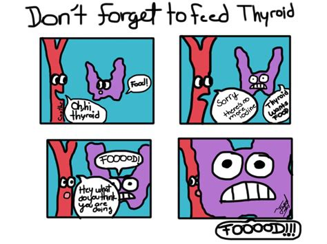 Don't Forget To Feed Thyroid By Felipe221995 On Deviantart